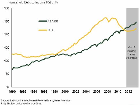 debt to income ratio pdf