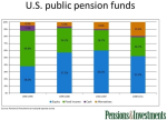 US Public Pension Plans asset mix